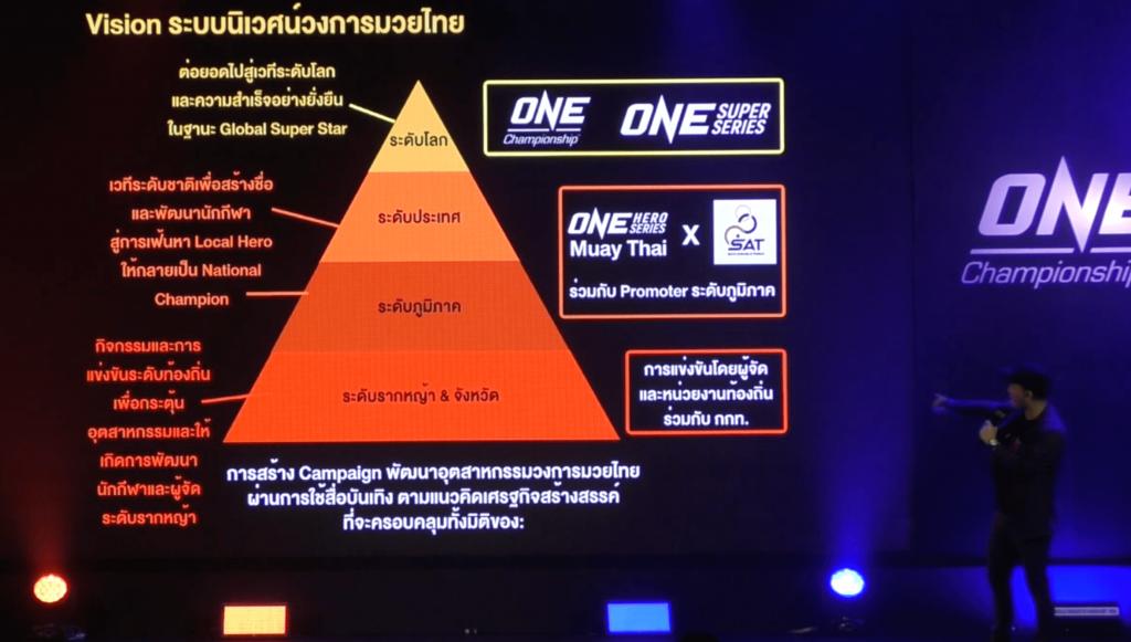 ONE Hero Series Thailand