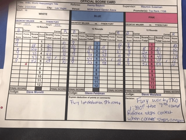 Boxing Deontay Wilder vs Tyson Fury Scorecard
